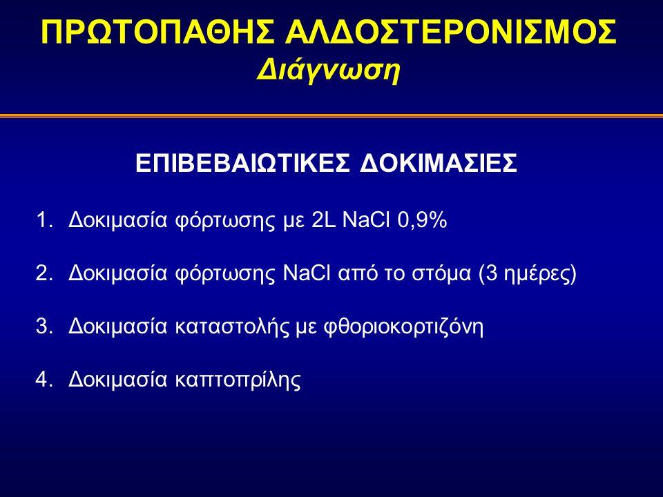 ΕΠΙΒΕΒΑΙΩΤΙΚΕΣ ΔΟΚΙΜΑΣΙΕΣ 1.Δοκιμασία φόρτωσης με 2L NaCl 0,9% 2.Δοκιμασία φόρτωσης NaCl από το στόμα (3 ημέρες) 3.Δοκιμασία καταστολής με φθοριοκορτιζόνη 4.Δοκιμασία καπτοπρίλης ΠΡΩΤΟΠΑΘΗΣ ΑΛΔΟΣΤΕΡΟΝΙΣΜΟΣ Διάγνωση