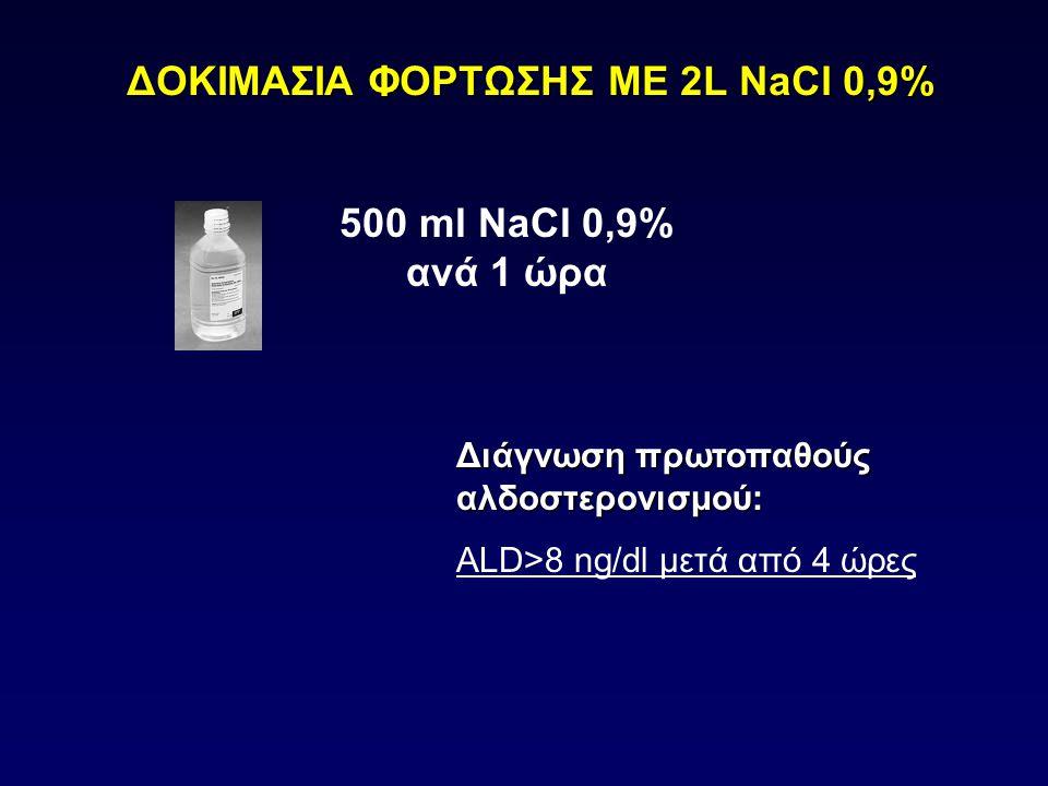 ΔΟΚΙΜΑΣΙΑ ΦΟΡΤΩΣΗΣ ΜΕ 2L NaCl 0,9% 500 ml NaCl 0,9% ανά 1 ώρα Διάγνωση πρωτοπαθούς αλδοστερονισμού: ALD>8 ng/dl μετά από 4 ώρες