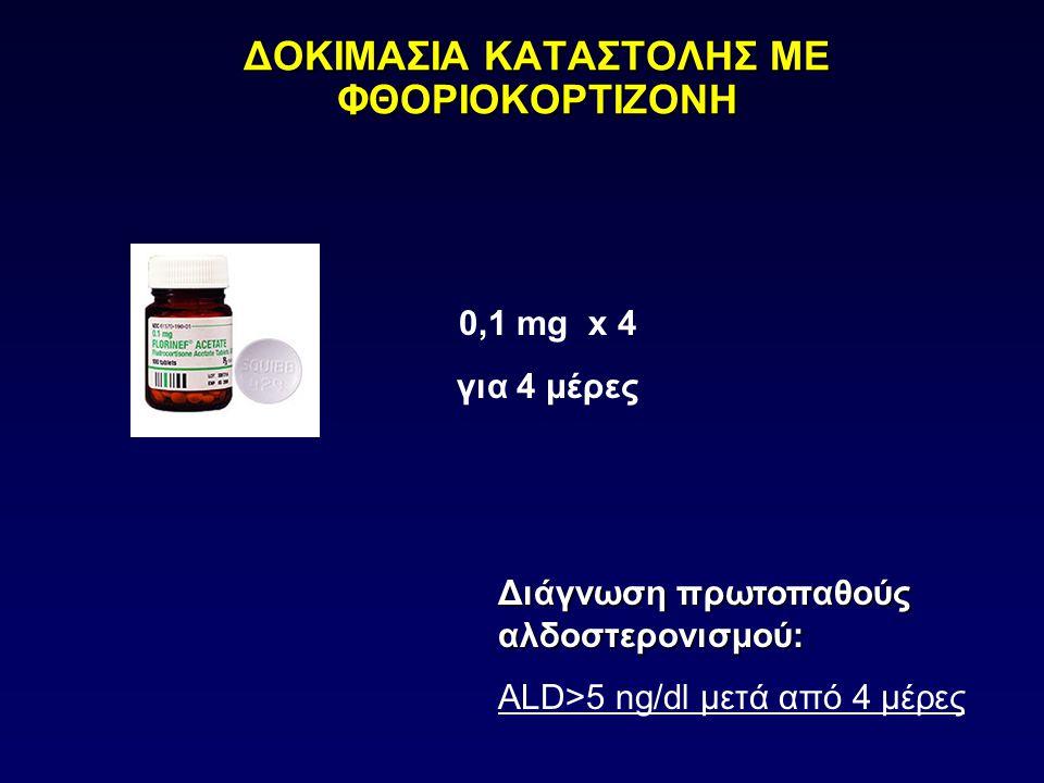 ΔΟΚΙΜΑΣΙΑ ΚΑΤΑΣΤΟΛΗΣ ΜΕ ΦΘΟΡΙΟΚΟΡΤΙΖΟΝΗ 0,1 mg x 4 για 4 μέρες Διάγνωση πρωτοπαθούς αλδοστερονισμού: ALD>5 ng/dl μετά από 4 μέρες