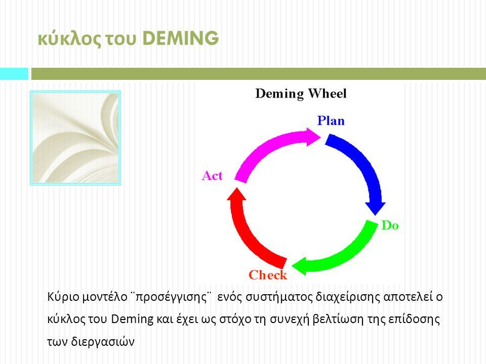 κύκλος του DEMING Κύριο μοντέλο ¨ προσέγγισης ¨ ενός συστήματος διαχείρισης αποτελεί ο κύκλος του Deming και έχει ως στόχο τη συνεχή βελτίωση της επίδοσης των διεργασιών