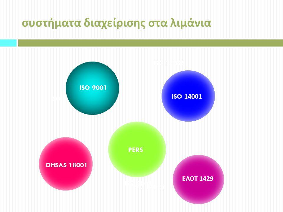 συστήματα διαχείρισης στα λιμάνια ISO 9001 ISO 17025 ISO 14001 ΕΛΟΤ 1429 ISO 9001 ISO 17025 ISO 17020 ISO 14001 PERS OHSAS 18001