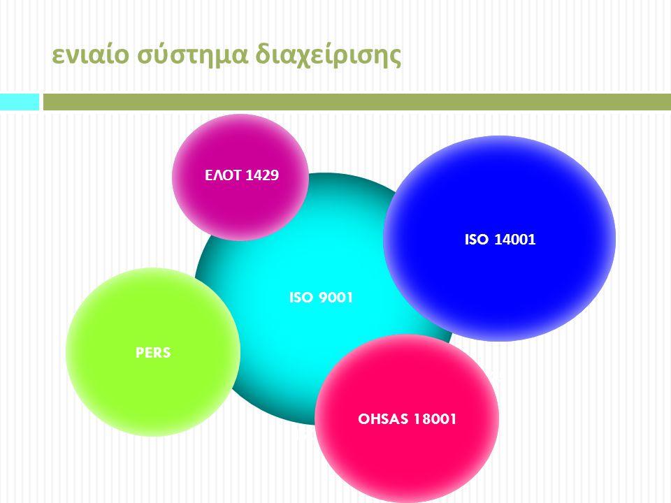 ενιαίο σύστημα διαχείρισης ΕΛΟΤ 1429 ISO 9001 ISO 17025 ISO 17020 ISO 14001 PERS OHSAS 18001