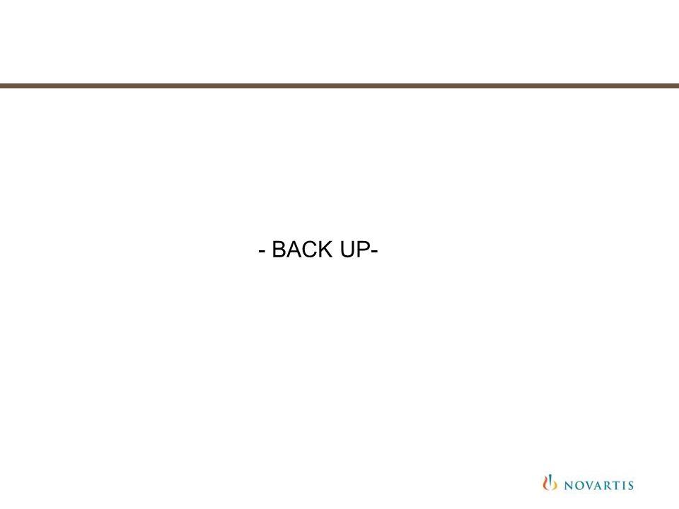 - BACK UP-