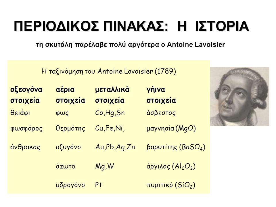 Η ταξινόμηση του Antoine Lavoisier (1789) οξεογόναστοιχείααέριαστοιχεία μεταλλικά στοιχεία γήιναστοιχεία θειάφιφωςCo,Hg,Snάσβεστος φωσφόροςθερμότηςCu,Fe,Ni, μαγνησία (MgO) άνθρακαςoξυγόνοAu,Pb,Ag,Znβαρυτίτης (BaSO 4 ) άzωτοMg,Wάργιλος (Al 2 O 3 ) υδρογόνοPtπυριτικό (SiO 2 ) ΠΕΡΙΟΔΙΚΟΣ ΠΙΝΑΚΑΣ: Η ΙΣΤΟΡΙΑ τη σκυτάλη παρέλαβε πολύ αργότερα ο Antoine Lavoisier