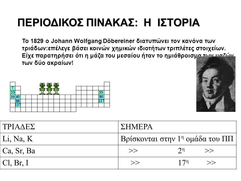 ΠΕΡΙΟΔΙΚΟΣ ΠΙΝΑΚΑΣ: Η ΙΣΤΟΡΙΑ Το 1829 ο Johann Wolfgang Döbereiner διατυπώνει τον κανόνα των τριάδων:επέλεγε βάσει κοινών χημικών ιδιοτήτων τριπλέτες στοιχείων.