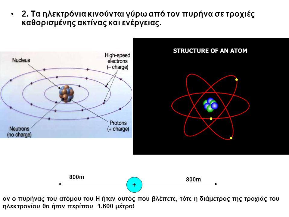 2. Τα ηλεκτρόνια κινούνται γύρω από τον πυρήνα σε τροχιές καθορισμένης ακτίνας και ενέργειας.