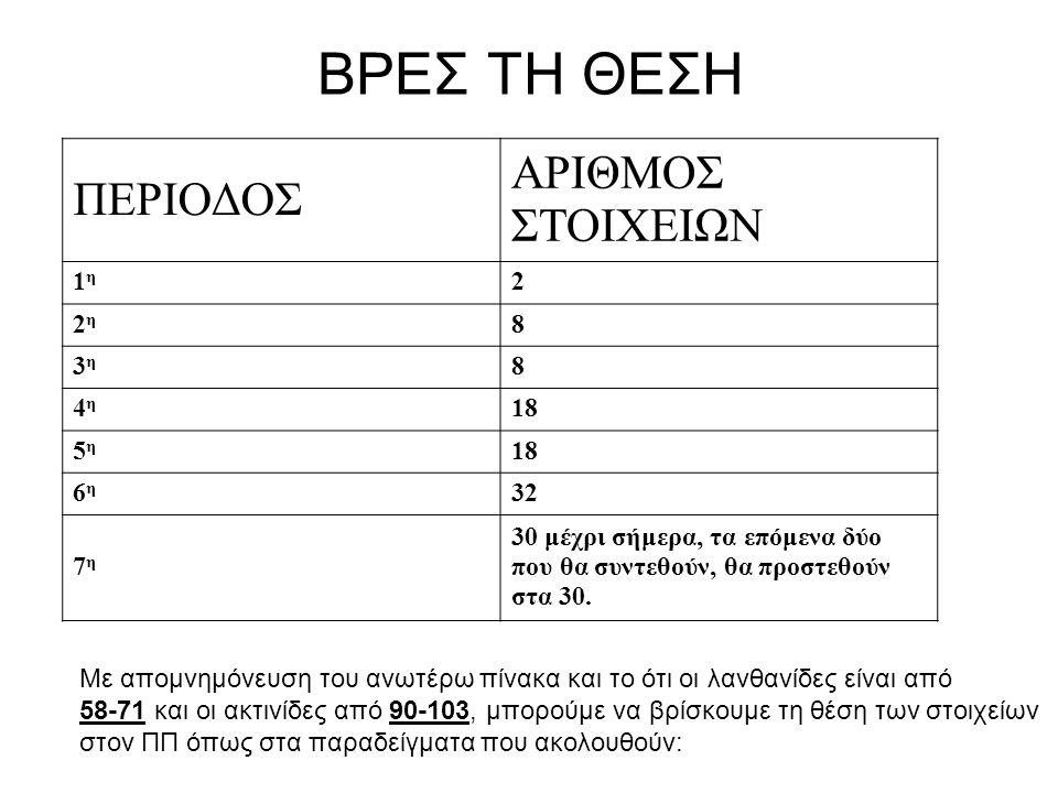 ΠΕΡΙΟΔΟΣ ΑΡΙΘΜΟΣ ΣΤΟΙΧΕΙΩΝ 1η1η 2 2η2η 8 3η3η 8 4η4η 18 5η5η 6η6η 32 7η7η 30 μέχρι σήμερα, τα επόμενα δύο που θα συντεθούν, θα προστεθούν στα 30.
