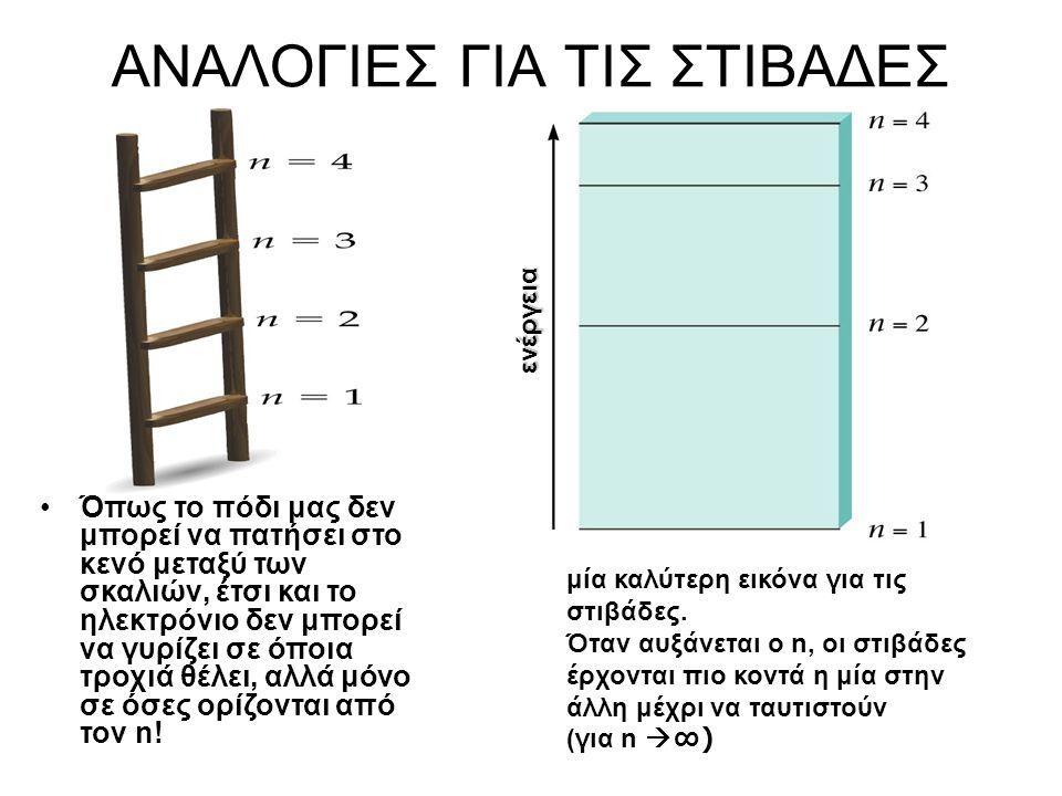 ΑΝΑΛΟΓΙΕΣ ΓΙΑ ΤΙΣ ΣΤΙΒΑΔΕΣ Όπως το πόδι μας δεν μπορεί να πατήσει στο κενό μεταξύ των σκαλιών, έτσι και το ηλεκτρόνιο δεν μπορεί να γυρίζει σε όποια τροχιά θέλει, αλλά μόνο σε όσες ορίζονται από τον n.