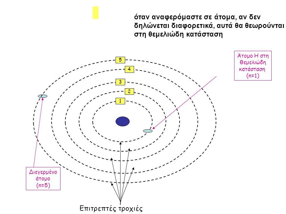Επιτρεπτές τροχιές 1 2 3 4 5 Άτομο Η στη θεμελιώδη κατάσταση (n=1) Διεγερμένο άτομο (n=5) όταν αναφερόμαστε σε άτομα, αν δεν δηλώνεται διαφορετικά, αυτά θα θεωρούνται στη θεμελιώδη κατάσταση