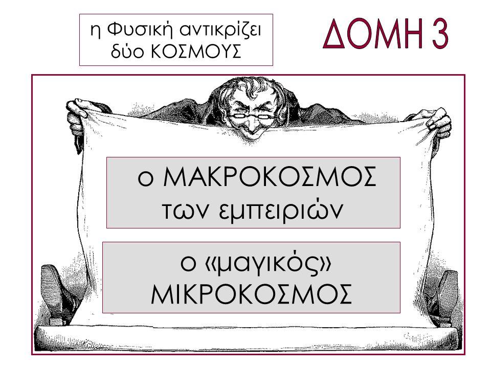 η Φυσική ΠΕΡΙΓΡΑΦΕΙ ΕΡΜΗΝΕΥΕΙ ΠΡΟΒΛΕΠΕΙ