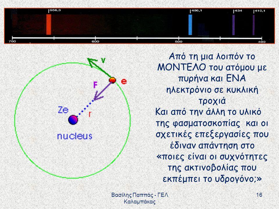 16 Από τη μια λοιπόν το ΜΟΝΤΕΛΟ του ατόμου με πυρήνα και ΕΝΑ ηλεκτρόνιο σε κυκλική τροχιά Και από την άλλη το υλικό της φασματοσκοπίας και οι σχετικές