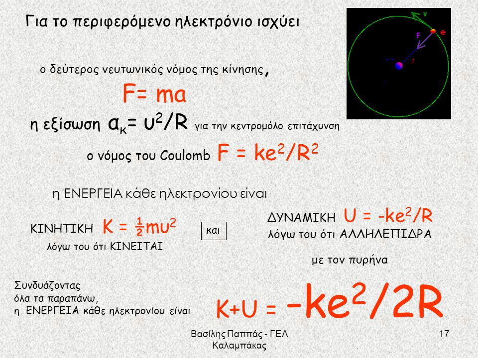 17 Για το περιφερόμενο ηλεκτρόνιο ισχύει ο δεύτερος νευτωνικός νόμος της κίνησης, F= ma η εξίσωση α κ = υ 2 /R για την κεντρομόλο επιτάχυνση ο νόμος τ