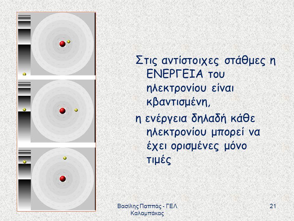 21 Στις αντίστοιχες στάθμες η ΕΝΕΡΓΕΙΑ του ηλεκτρονίου είναι κβαντισμένη, η ενέργεια δηλαδή κάθε ηλεκτρονίου μπορεί να έχει ορισμένες μόνο τιμές Βασίλ