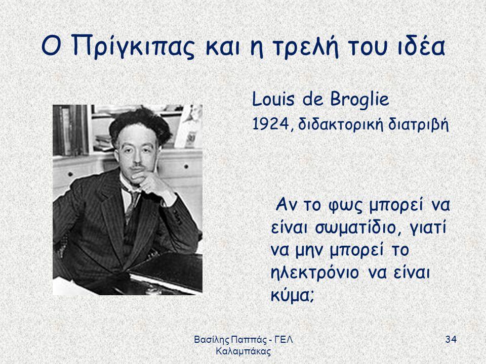 Ο Πρίγκιπας και η τρελή του ιδέα Louis de Broglie 1924, διδακτορική διατριβή Αν το φως μπορεί να είναι σωματίδιο, γιατί να μην μπορεί το ηλεκτρόνιο να