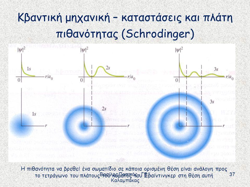 37 Κβαντική μηχανική – καταστάσεις και πλάτη πιθανότητας (Schrodinger) Η πιθανότητα να βρεθεί ένα σωματίδιο σε κάποια ορισμένη θέση είναι ανάλογη προς