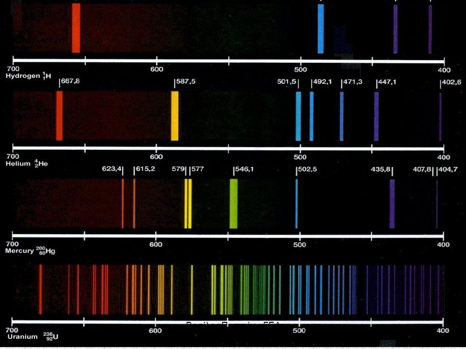 10 Quantum δράσης Το γεγονός ότι «ένα αέριο εκπέμπει ΟΡΙΣΜΕΝΕΣ μόνο ΣΥΧΝΟΤΗΤΕΣ », αποδεχόμενος την Υπόθεση του Planck, το «μετέφρασε» …« κάθε αέριο εκπέμπει κβάντα με ΟΡΙΣΜΕΝΕΣ τιμές ΕΝΕΡΓΕΙΑΣ » Και ένας τρόπος για να το εξηγήσουμε είναι να δεχθούμε ότι το φως εκπέμπεται από τα ΗΛΕΚΤΡΟΝΙΑ των ατόμων και να υποθέσουμε ότι η ΕΝΕΡΓΕΙΑ ΠΟΥ ΕΧΕΙ κάθε ΗΛΕΚΤΡΟΝΙΟ οποιουδήποτε ατόμου είναι ΚΒΑΝΤΙΣΜΕΝΗ Βασίλης Παππάς - ΓΕΛ Καλαμπάκας