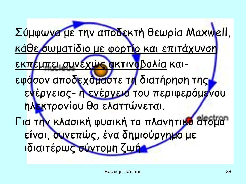 Βασίλης Παππάς28 Σύμφωνα με την αποδεκτή θεωρία Maxwell, κάθε σωματίδιο με φορτίο και επιτάχυνση εκπέμπει συνεχώς ακτινοβολία και- εφόσον αποδεχόμαστε