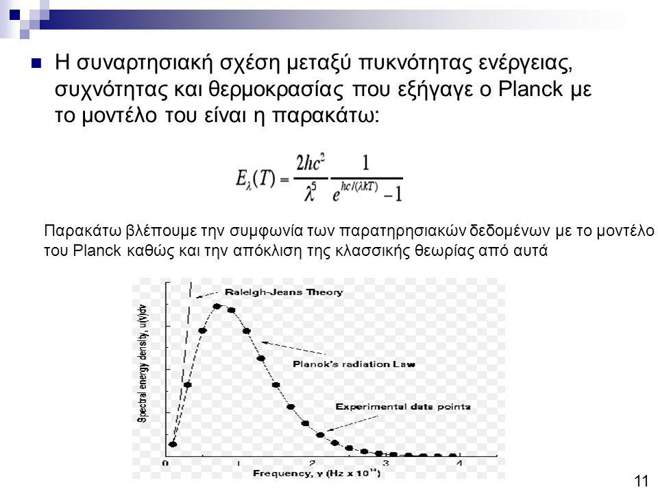 H συναρτησιακή σχέση μεταξύ πυκνότητας ενέργειας, συχνότητας και θερμοκρασίας που εξήγαγε ο Planck με το μοντέλο του είναι η παρακάτω: Παρακάτω βλέπουμε την συμφωνία των παρατηρησιακών δεδομένων με το μοντέλο του Planck καθώς και την απόκλιση της κλασσικής θεωρίας από αυτά 11