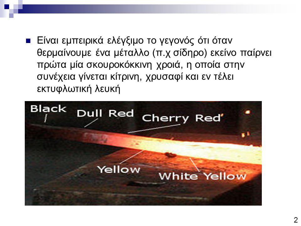 Είναι εμπειρικά ελέγξιμο το γεγονός ότι όταν θερμαίνουμε ένα μέταλλο (π.χ σίδηρο) εκείνο παίρνει πρώτα μία σκουροκόκκινη χροιά, η οποία στην συνέχεια γίνεται κίτρινη, χρυσαφί και εν τέλει εκτυφλωτική λευκή 2