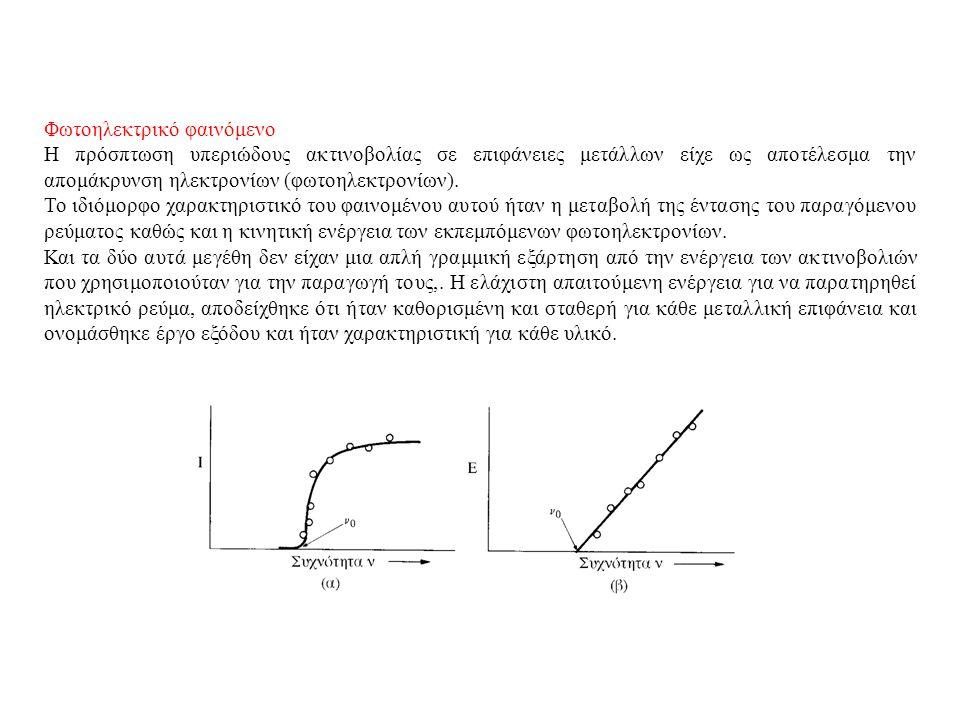 Φωτοηλεκτρικό φαινόμενο Η πρόσπτωση υπεριώδους ακτινοβολίας σε επιφάνειες μετάλλων είχε ως αποτέλεσμα την απομάκρυνση ηλεκτρονίων (φωτοηλεκτρονίων).