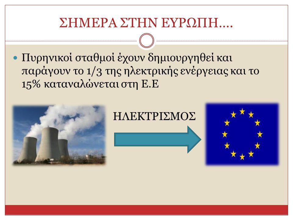ΣΗΜΕΡΑ ΣΤΗΝ ΕΥΡΩΠΗ…. Πυρηνικοί σταθμοί έχουν δημιουργηθεί και παράγουν το 1/3 της ηλεκτρικής ενέργειας και το 15% καταναλώνεται στη Ε.Ε ΗΛΕΚΤΡΙΣΜΟΣ