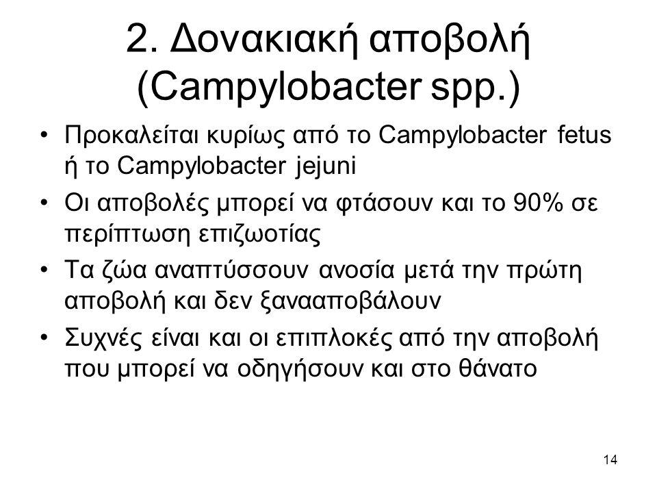 14 2. Δονακιακή αποβολή (Campylobacter spp.) Προκαλείται κυρίως από το Campylobacter fetus ή το Campylobacter jejuni Οι αποβολές μπορεί να φτάσουν και