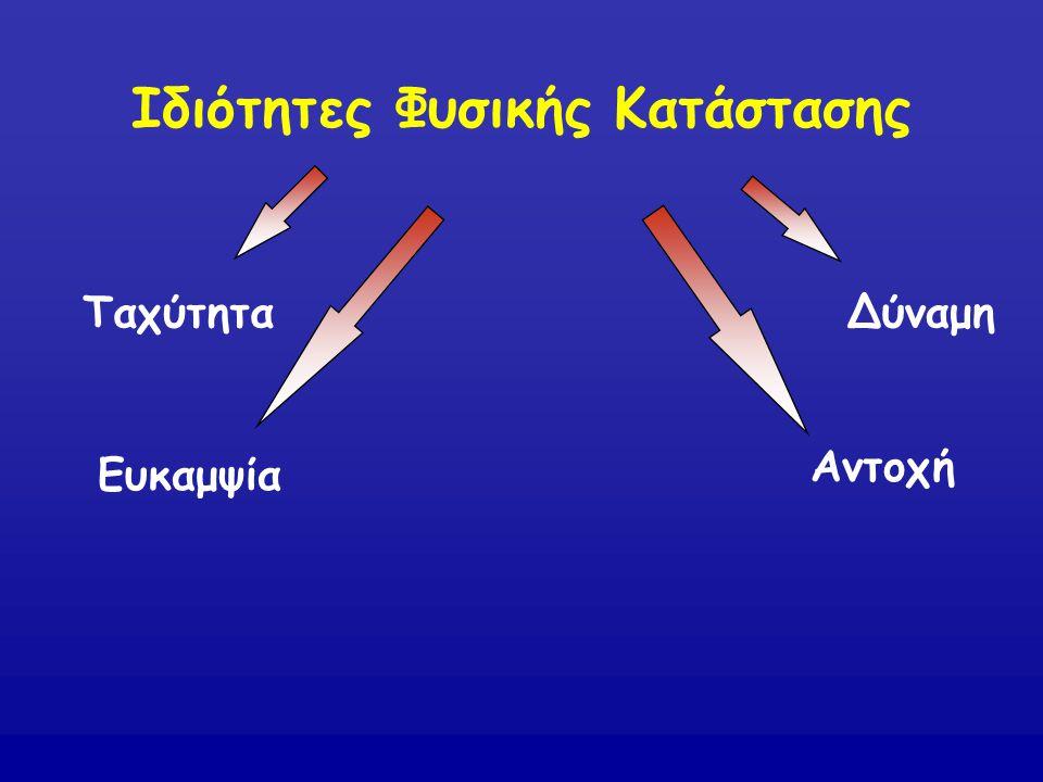 Ιδιότητες Φυσικής Κατάστασης Αντοχή ΔύναμηΤαχύτητα Ευκαμψία