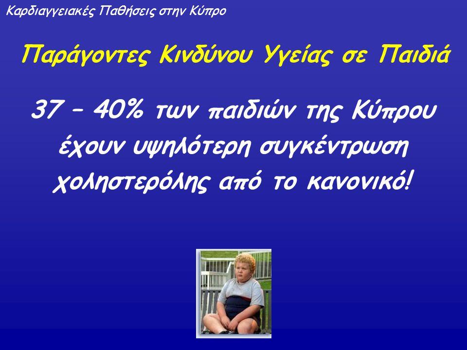 Καρδιαγγειακές Παθήσεις στην Κύπρο Παράγοντες Κινδύνου Υγείας σε Παιδιά 37 – 40% των παιδιών της Κύπρου έχουν υψηλότερη συγκέντρωση χοληστερόλης από τ