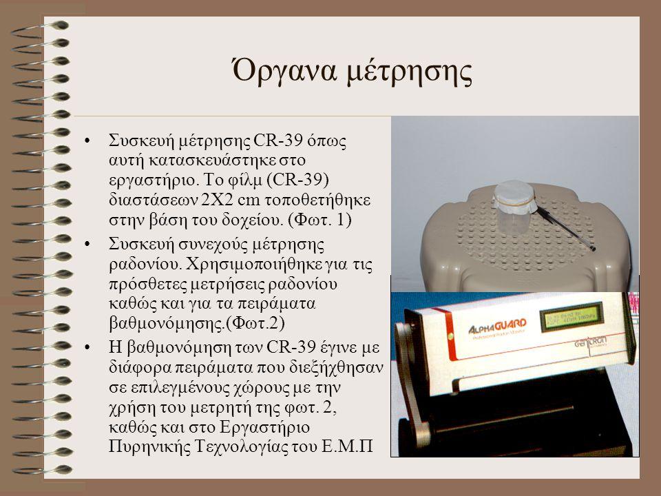 Παρουσίαση αποτελεσμάτων Παρουσιάζονται τα σημεία των μετρήσεων σε χάρτη της Λέσβου που απεικονίζει το υπόβαθρο του νησιού ανάλογα με τα επίπεδα της φυσικής ραδιενέργειας από τα πετρώματα, όπως έχει καταγραφεί από προηγούμενη δραστηριότητα του εργαστηρίου μας.