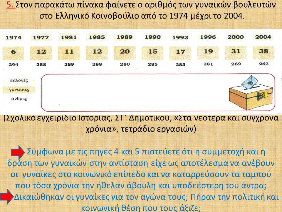 5. Στον παρακάτω πίνακα φαίνετε ο αριθμός των γυναικών βουλευτών στο Ελληνικό Κοινοβούλιο από το 1974 μέχρι το 2004. (Σχολικό εγχειρίδιο Ιστορίας, ΣΤ'