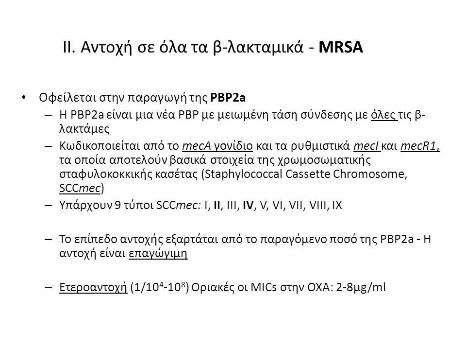 ΙΙ. Αντοχή σε όλα τα β-λακταμικά - MRSA Οφείλεται στην παραγωγή της PBP2a – Η ΡΒΡ2a είναι μια νέα ΡΒΡ με μειωμένη τάση σύνδεσης με όλες τις β- λακτάμε
