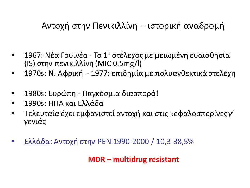 Αντοχή στην Πενικιλλίνη – ιστορική αναδρομή 1967: Νέα Γουινέα - Το 1 0 στέλεχος με μειωμένη ευαισθησία (IS) στην πενικιλλίνη (MIC 0.5mg/l) 1970s: Ν. Α