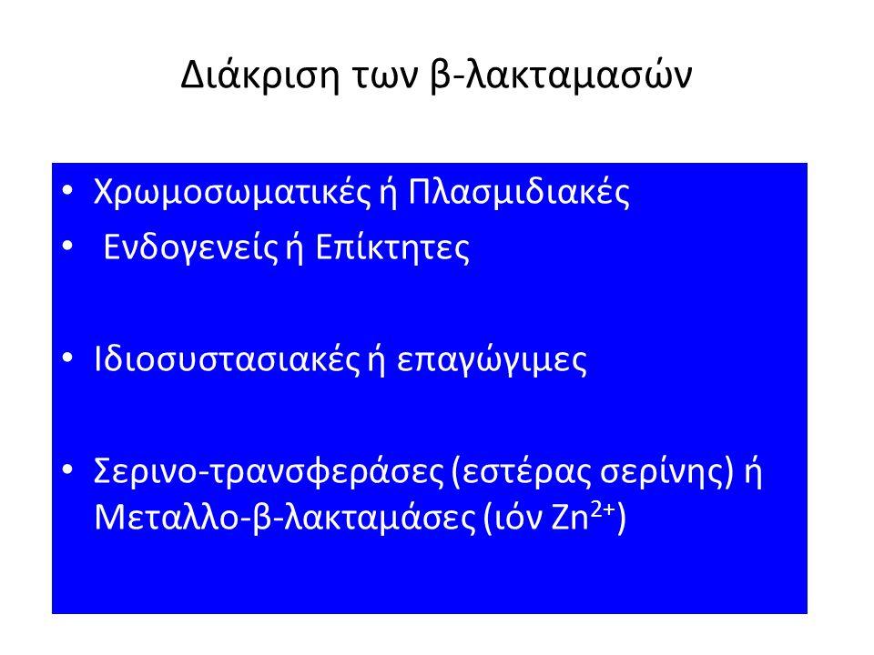 Διάκριση των β-λακταμασών Χρωμοσωματικές ή Πλασμιδιακές Ενδογενείς ή Επίκτητες Ιδιοσυστασιακές ή επαγώγιμες Σερινο-τρανσφεράσες (εστέρας σερίνης) ή Με