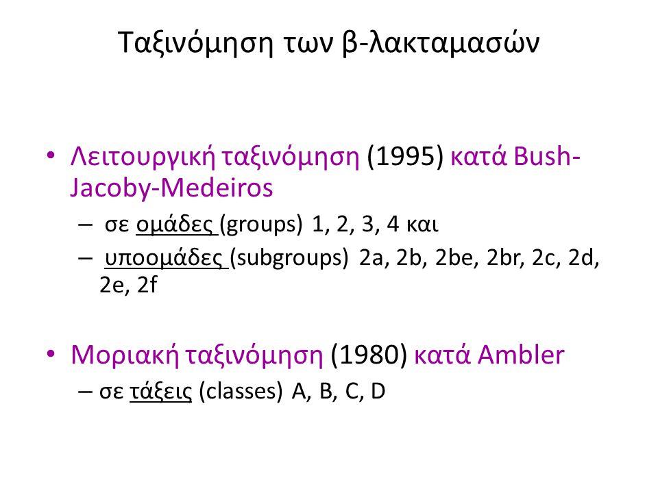 Ταξινόμηση των β-λακταμασών Λειτουργική ταξινόμηση (1995) κατά Bush- Jacoby-Medeiros – σε ομάδες (groups) 1, 2, 3, 4 και – υποομάδες (subgroups) 2a, 2