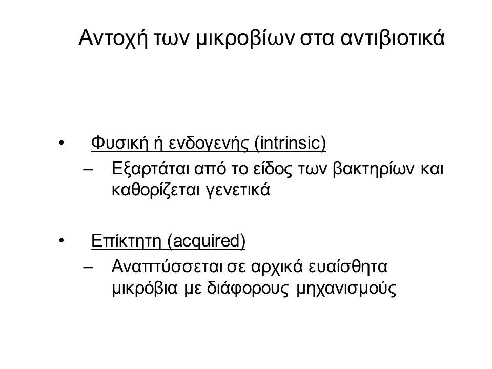 Γενετικοί μηχανισμοί επίκτητης αντοχής Η επίκτητη αντοχή οφείλεται σε: αλλαγές (mutations) στη δομή του χρωμοσωματικού DNA ή / και απόκτηση γενετικού υλικού από άλλα βακτήρια: –Μεταμόρφωση (transformation) –Σύζευξη (conjucation) –Μεταγωγή (transduction) Η επίκτητη αντοχή αποτελεί το καλύτερο παράδειγμα ταχύτατης προσαρμογής των βακτηρίων στο νέο οικοσύστημα προσαρμογής των βακτηρίων στο νέο οικοσύστημα