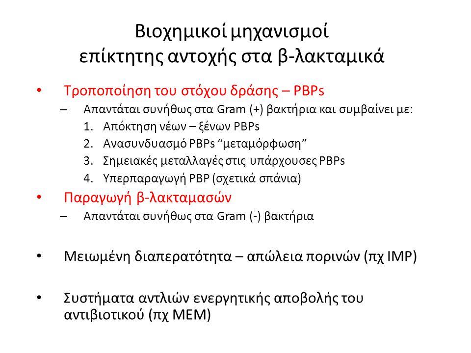 Βιοχημικοί μηχανισμοί επίκτητης αντοχής στα β-λακταμικά Τροποποίηση του στόχου δράσης – PBPs – Απαντάται συνήθως στα Gram (+) βακτήρια και συμβαίνει μ