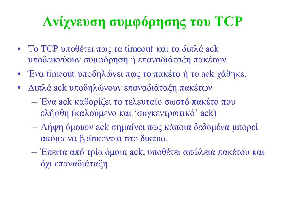 Ανίχνευση συμφόρησης του TCP Το TCP υποθέτει πως τα timeout και τα διπλά ack υποδεικνύουν συμφόρηση ή επαναδιάταξη πακέτων. Ένα timeout υποδηλώνει πως
