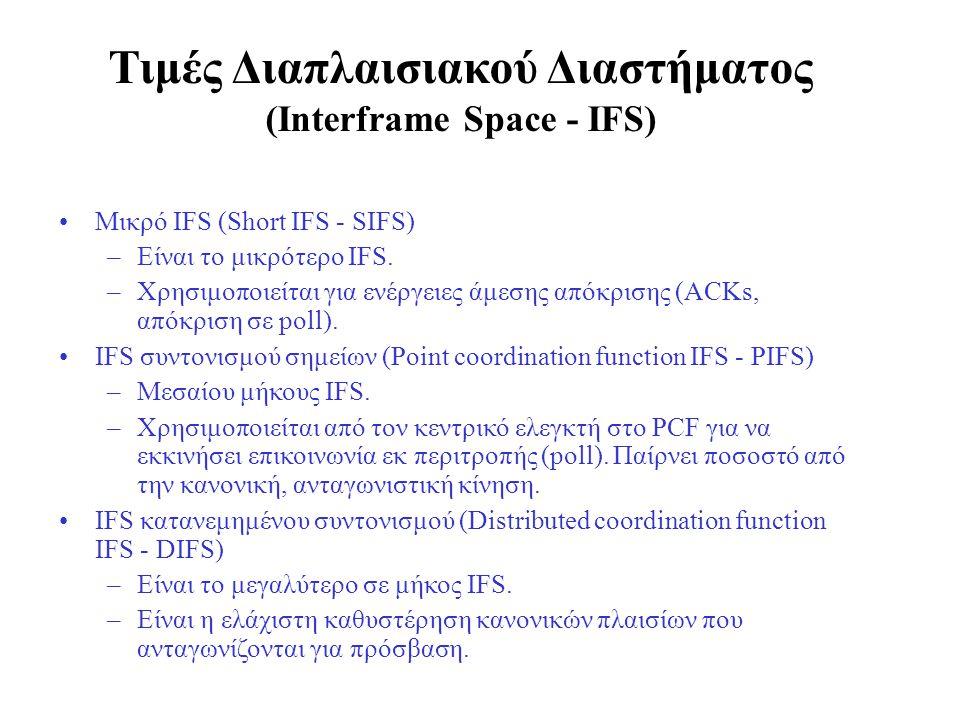 Τιμές Διαπλαισιακού Διαστήματος (Interframe Space - IFS) Μικρό IFS (Short IFS - SIFS) –Είναι το μικρότερο IFS. –Χρησιμοποιείται για ενέργειες άμεσης α