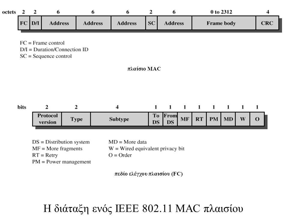Πεδία MAC πλαισίου Frame Control – τύπος πλαισίου, πληροφορίες ελέγχου Duration/connection ID – χρόνος ανάθεσης καναλιού Addresses – εξαρτόμενες από το περιβάλλον, είδη: αφετηρία και προορισμός Sequence control – αρίθμηση και επανασυναρμολόγηση Frame body – MSDU ή ένα μέρος από MSDU Frame check sequence – 32-bit CRC Protocol version – 802.11 έκδοση Type – έλεγχος, διαχείριση ή δεδομένα Subtype – εξακρίβωση λειτουργίας πλαισίου To DS – 1 αν προορίζεται για DS From DS – 1 αν φεύγει από DS More fragments – 1 αν ακολουθούν περισσότερα μέρη Retry – 1 αν πρόκειται για επαναμετάδοση προηγούμενου πλαισίου Power management – 1 αν ο σταθμός που μεταδίδει είναι σε sleep mode More data – Υποδεικνύει πως ο σταθμός έχει και άλλα δεδομένα να στείλει WEP – 1 αν υλοποιείται ισοδύναμο ενσύρματο πρωτόκολλο Order – 1 αν το πλαίσιο αποστέλλεται χρησιμοποιώντας την υπηρεσία Strictly Ordered
