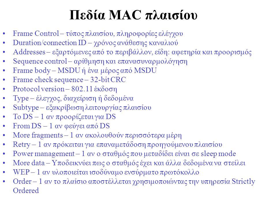 Πεδία MAC πλαισίου Frame Control – τύπος πλαισίου, πληροφορίες ελέγχου Duration/connection ID – χρόνος ανάθεσης καναλιού Addresses – εξαρτόμενες από τ