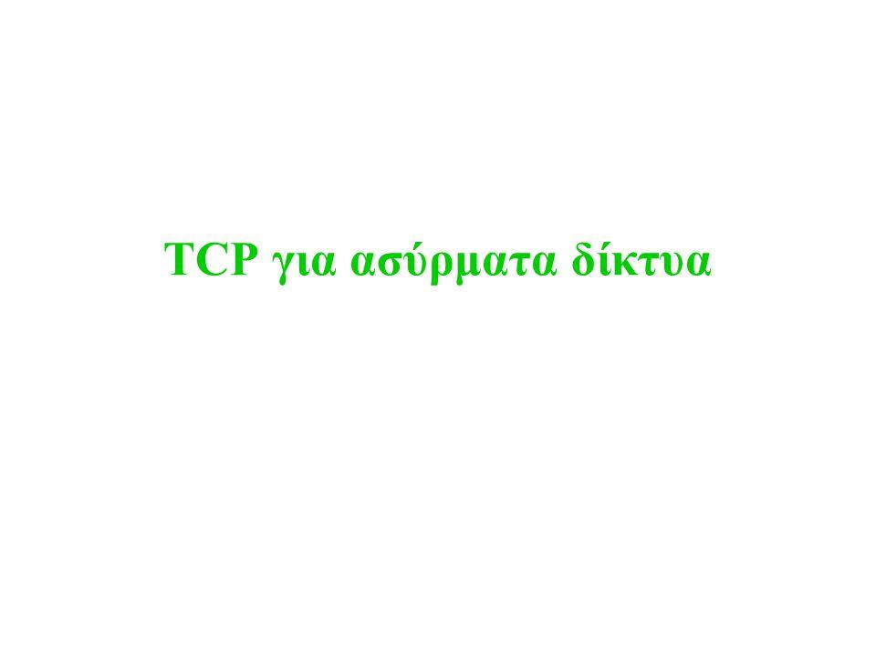 Περίληψη προβλήματος Απώλεια πακέτων στα ασύρματα δίκτυα μπορεί να προκαλείται από: –Λάθη στα bit (bit errors) –Αλλαγές στο σταθμό βάσης κατά τη διάρκεια μιας επικοινωνίας (handoffs) –Συμφόρηση (σπάνια) –Επαναδιάταξη (σπάνια) Το TCP υποθέτει πως απώλεια πακέτων οφείλεται σε: –Συμφόρηση –Επαναδιάταξη (σπάνια) Οι αντιδράσεις του TCP προκαλούνται από απώλειες πακέτων λόγω ασύρματης μετάδοσης, αλλά αλληλεπιδρούν άσχημα με τα ασύρματα δίκτυα.