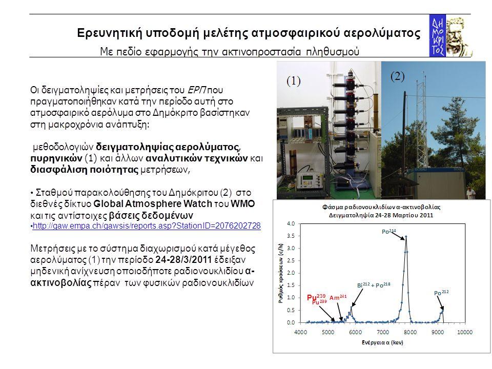 Πηγή Εισπνοή Εξωτερική ακτινοβόληση Αμεση ρύπανση Τρόφιμα Αέρας Εδαφος Φυτά Ζώα ΑΝΘΡΩΠΟΣ Ρύπανση από και προς ύδατα Ραδιενεργός ρύπανση Α Ρύπανση χερσαίου οικοσυστήματος