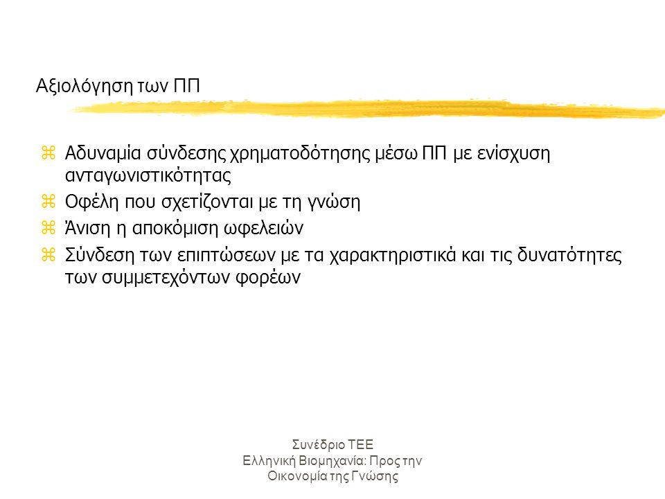 Συνέδριο ΤΕΕ Ελληνική Βιομηχανία: Προς την Οικονομία της Γνώσης Αξιολόγηση των ΠΠ zΑδυναμία σύνδεσης χρηματοδότησης μέσω ΠΠ με ενίσχυση ανταγωνιστικότητας zΟφέλη που σχετίζονται με τη γνώση zΆνιση η αποκόμιση ωφελειών zΣύνδεση των επιπτώσεων με τα χαρακτηριστικά και τις δυνατότητες των συμμετεχόντων φορέων