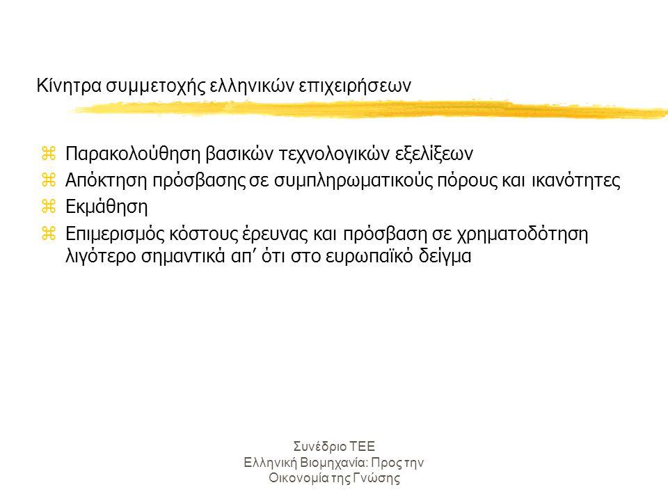 Συνέδριο ΤΕΕ Ελληνική Βιομηχανία: Προς την Οικονομία της Γνώσης Προβλήματα κατά τη συνεργασία zΠροβλήματα συντονισμού, διαφορετικών στρατηγικών κινήτρων και επιπρόσθετου χρόνου για την εδραίωση της συνεργασίας.