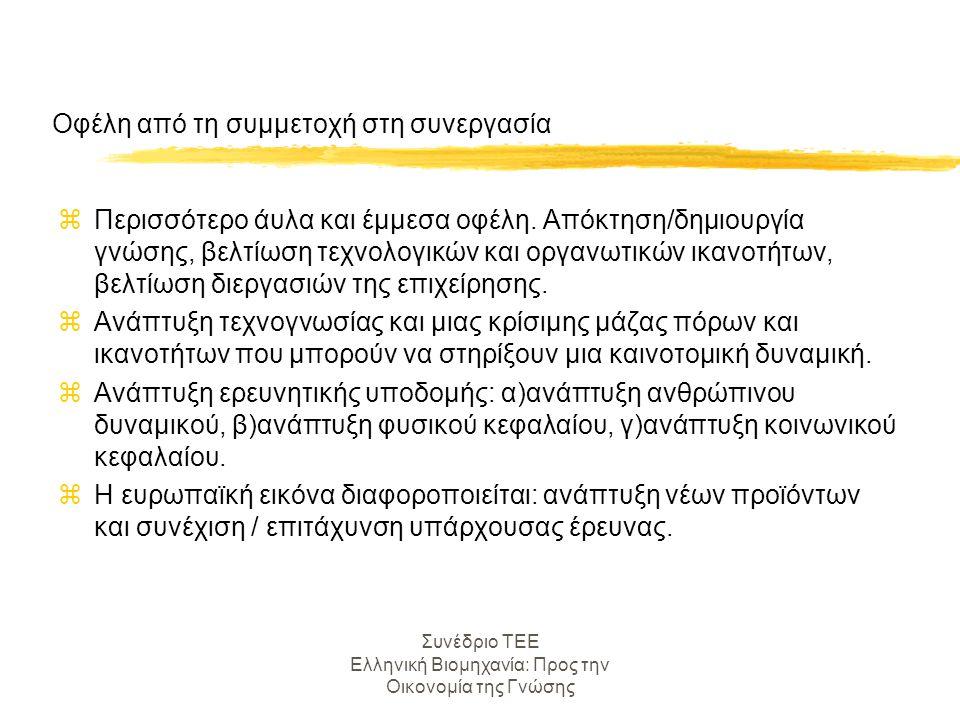 Συνέδριο ΤΕΕ Ελληνική Βιομηχανία: Προς την Οικονομία της Γνώσης Προϋποθέσεις δημιουργίας οργανωσιακής γνώσης στο πλαίσιο ερευνητικών συνεργασιών zΤα οργανωσιακά χαρακτηριστικά έχουν τη μεγαλύτερη βαρύτητα ως προσδιοριστικοί παράγοντες των ωφελειών που αποκομίζουν οι επιχειρήσεις.