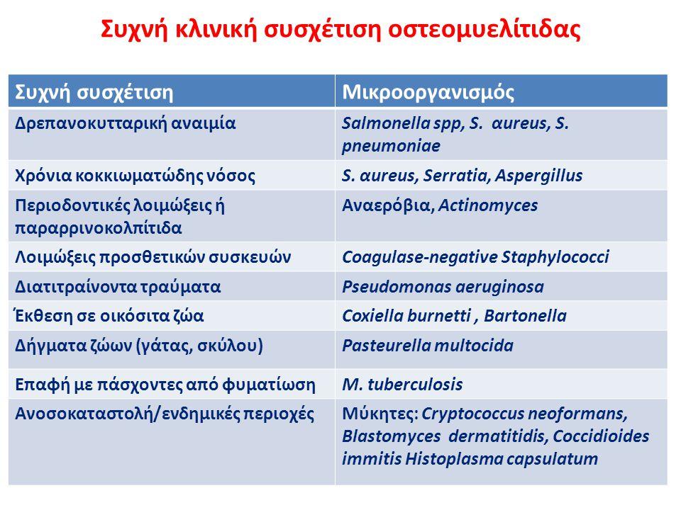 Συχνή κλινική συσχέτιση οστεομυελίτιδας Συχνή συσχέτισηΜικροοργανισμός Δρεπανοκυτταρική αναιμίαSalmonella spp, S. αureus, S. pneumoniae Χρόνια κοκκιωμ