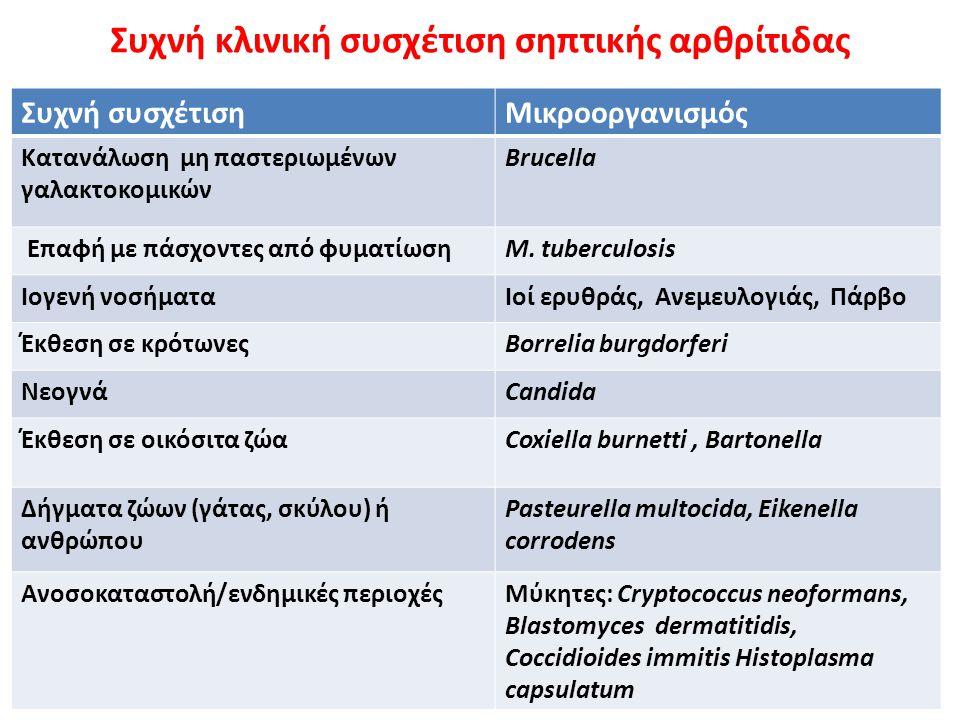Συχνή κλινική συσχέτιση σηπτικής αρθρίτιδας Συχνή συσχέτισηΜικροοργανισμός Κατανάλωση μη παστεριωμένων γαλακτοκομικών Brucella Επαφή με πάσχοντες από