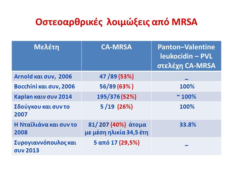 Oστεοαρθρικές λοιμώξεις από MRSA ΜελέτηCA-MRSAPanton–Valentine leukocidin – PVL στελέχη CA-MRSA Arnold και συν, 200647 /89 (53%)_ Bocchini και συν, 20