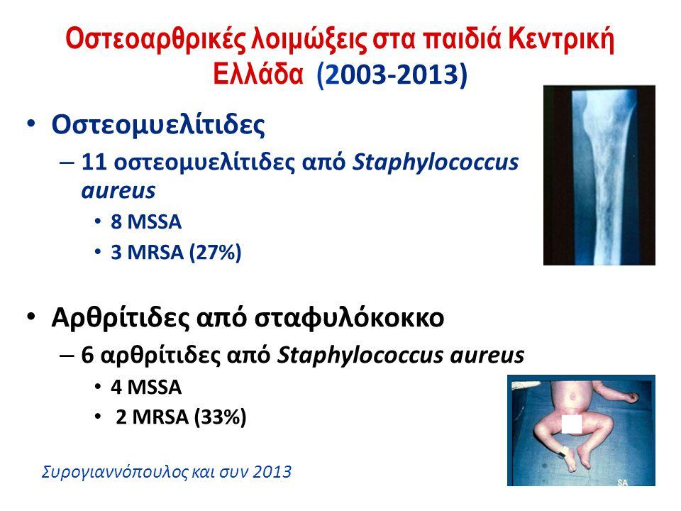 Οστεοαρθρικές λοιμώξεις στα παιδιά Κεντρική Ελλάδα ( 2003-2013) Οστεομυελίτιδες – 11 οστεομυελίτιδες από Staphylococcus aureus 8 MSSA 3 MRSA (27%) Αρθ