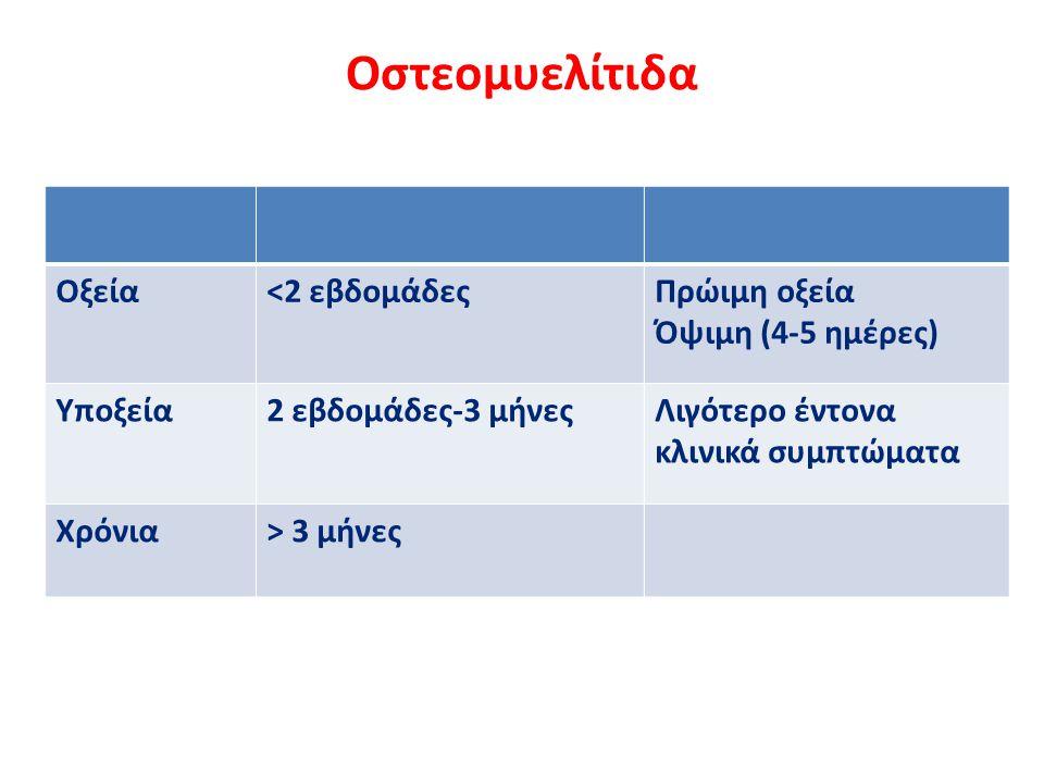 Οστεομυελίτιδα Οξεία<2 εβδομάδεςΠρώιμη οξεία Όψιμη (4-5 ημέρες) Υποξεία2 εβδομάδες-3 μήνεςΛιγότερο έντονα κλινικά συμπτώματα Χρόνια> 3 μήνες